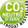 co2 trodat